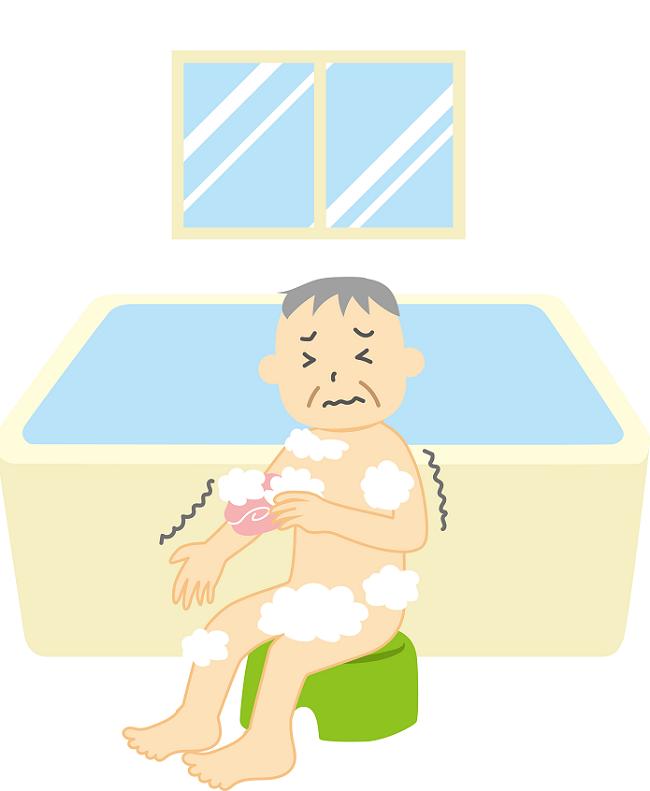 ヒートショックは入浴後、寒い脱衣所での着替えで再び血管は収縮する。この温度差が体に危険な死をもたらす原因です。