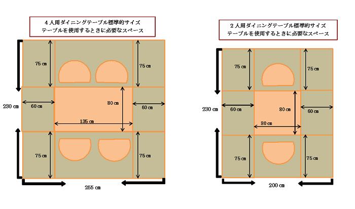 ダイニングセットを置く時の必要スペース図解